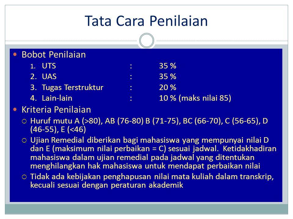 Tata Cara Penilaian Bobot Penilaian 1. UTS:35 % 2.UAS:35 % 3.Tugas Terstruktur:20 % 4.Lain-lain:10 % (maks nilai 85) Kriteria Penilaian  Huruf mutu A