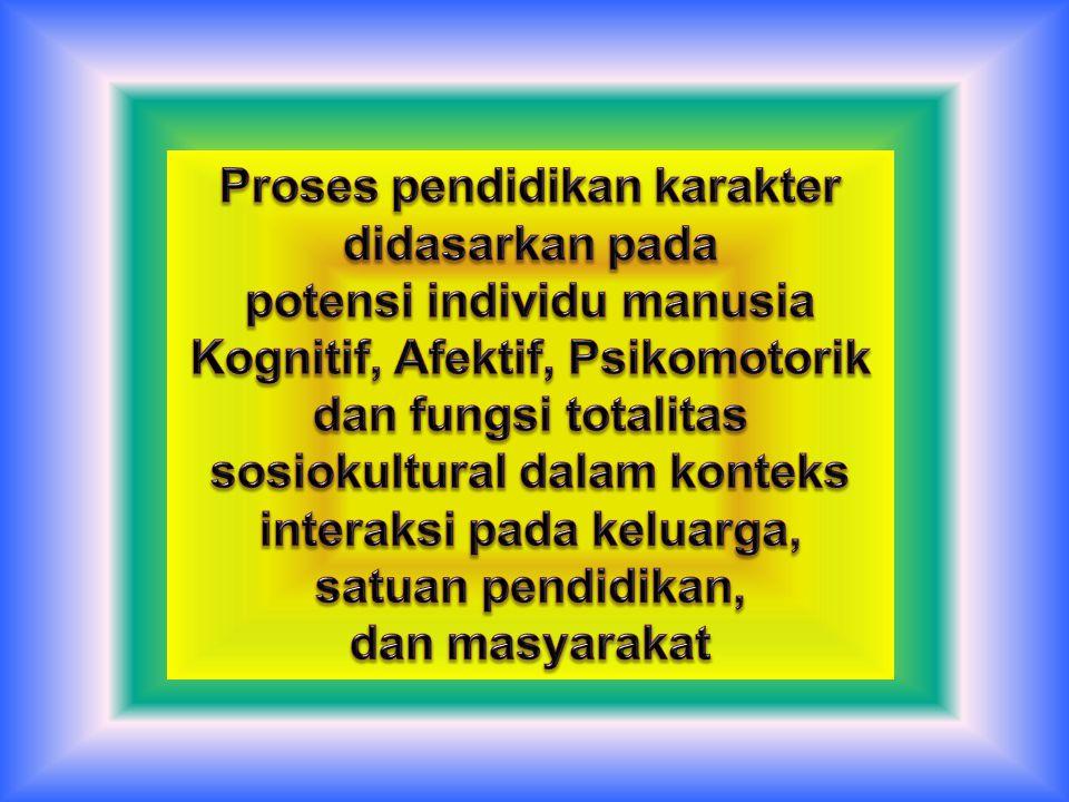 33 INTERVENSI HABITUASI Perilaku Berkarakter MASYA- RAKAT PROSES PEMBUDAYAAN DAN PEMBERDAYAAN Agama, Pancasila, UUD 1945, UU No.