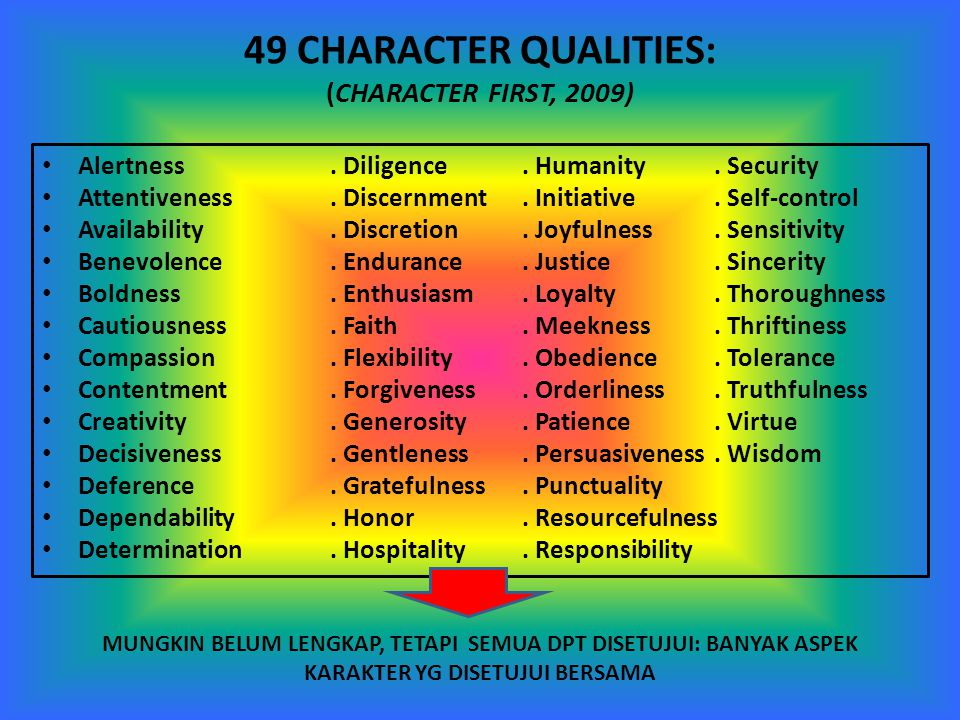 49 CHARACTER QUALITIES: (CHARACTER FIRST, 2009) Alertness.
