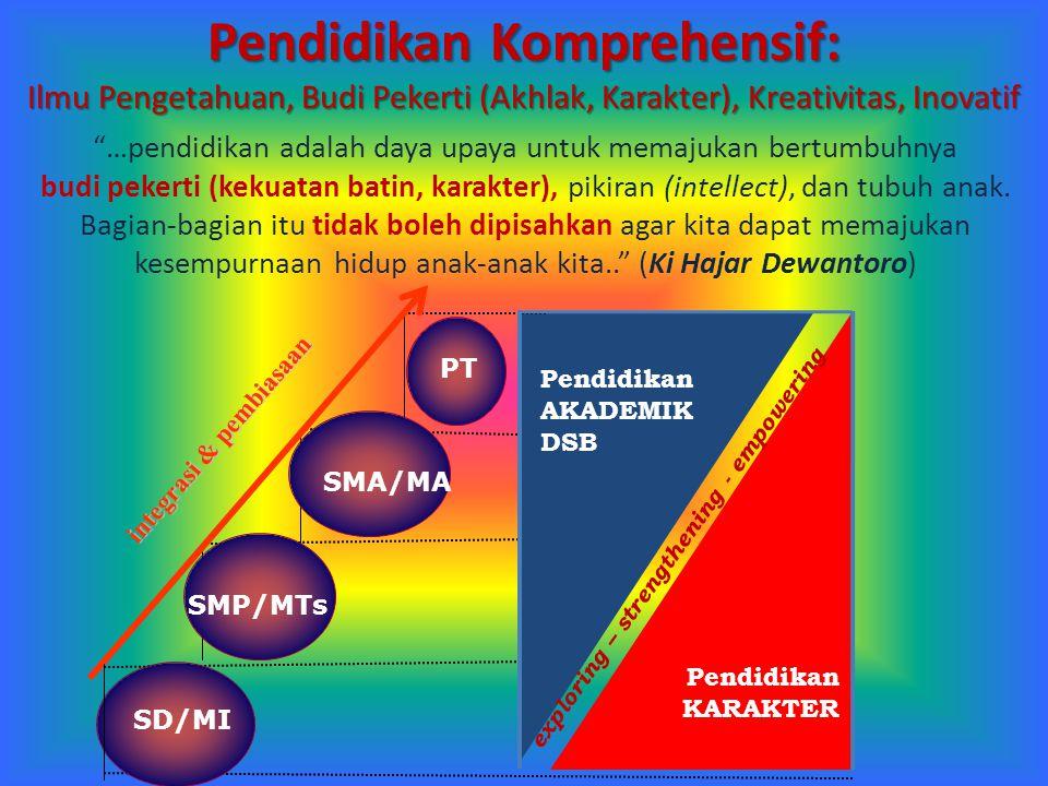 "SD/MI SMP/MTs PT exploring – strengthening - empowering SMA/MA Pendidikan KARAKTER integrasi & pembiasaan ""…pendidikan adalah daya upaya untuk memajuk"