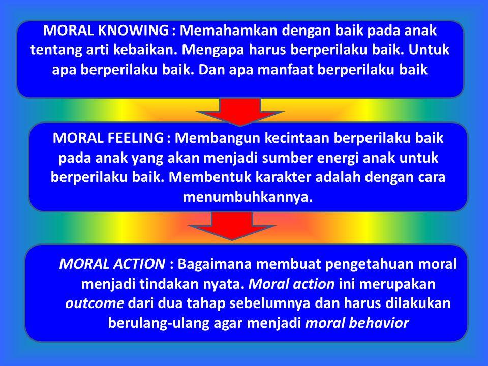 MORAL KNOWING : Memahamkan dengan baik pada anak tentang arti kebaikan. Mengapa harus berperilaku baik. Untuk apa berperilaku baik. Dan apa manfaat be