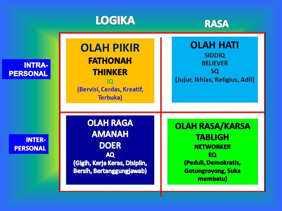 Pendidkan Karakter/ Budi Pekerti adalah suatu program (Sekolah/Madrasah dan luar Sekolah/Madrasah ) yang mengorganisasikan dan menyederhanakan sumber moral serta disajikan dengan memperhatikan pertimbangan psikologis untuk tujuan pendidikan.