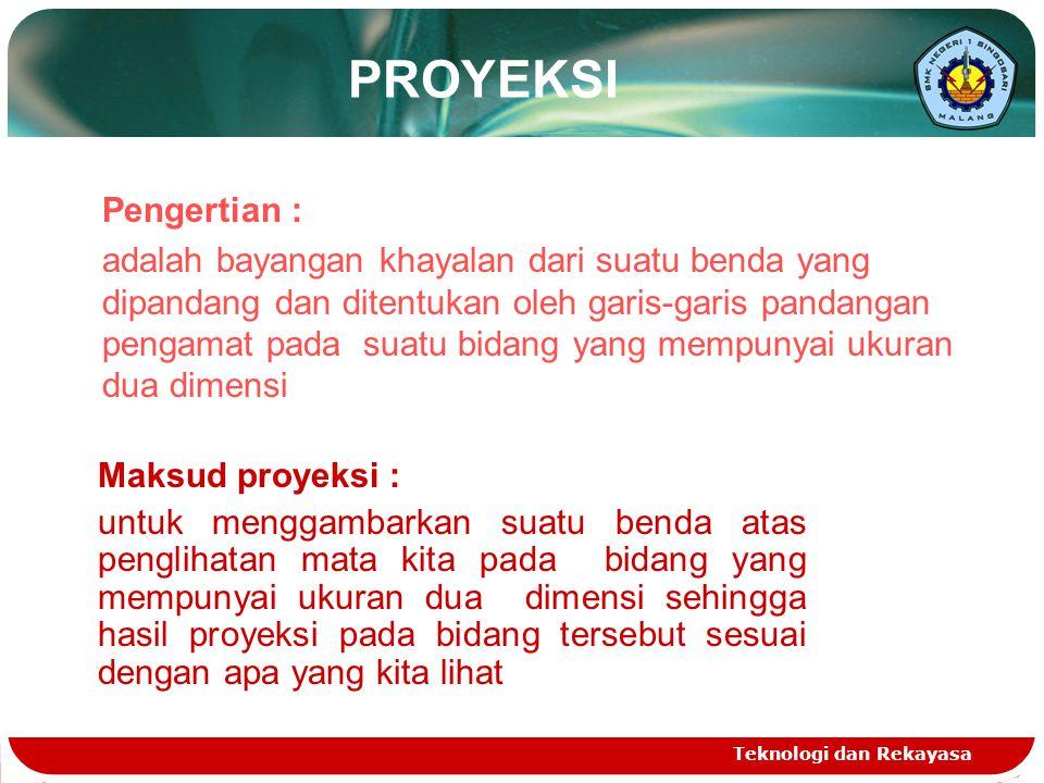 Teknologi dan Rekayasa MACAM-MACAM PROYEKSI 1.PROYEKSI ORTHOGRAFIK 2.PROYEKSI MIRING 3.PROYEKSI AKSONOMETRIK 4.PROYEKSI SIKU