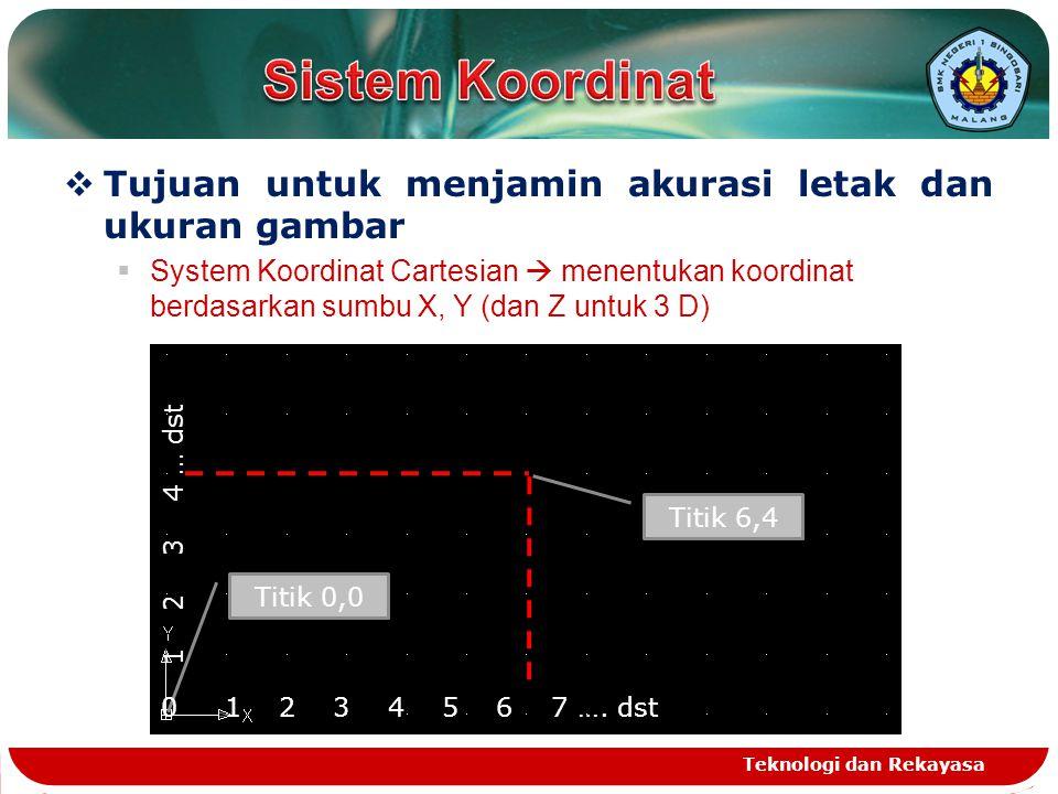 Teknologi dan Rekayasa  Tujuan untuk menjamin akurasi letak dan ukuran gambar  System Koordinat Cartesian  menentukan koordinat berdasarkan sumbu X