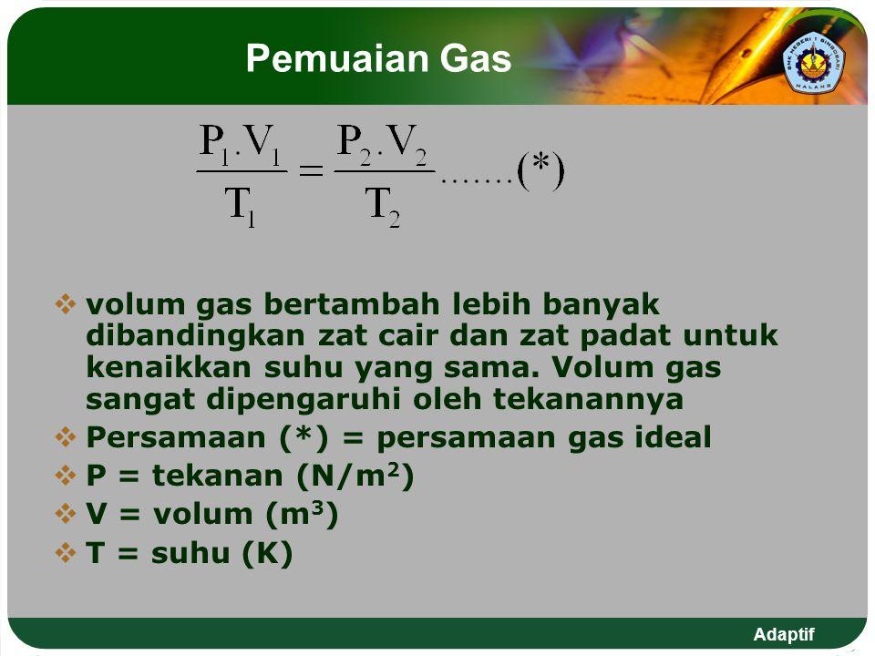 Adaptif Pemuaian Gas  volum gas bertambah lebih banyak dibandingkan zat cair dan zat padat untuk kenaikkan suhu yang sama. Volum gas sangat dipengaru