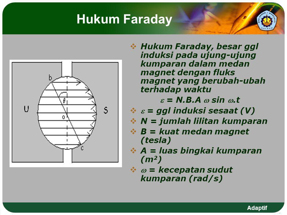 Adaptif Hukum Faraday  Hukum Faraday, besar ggl induksi pada ujung-ujung kumparan dalam medan magnet dengan fluks magnet yang berubah-ubah terhadap w