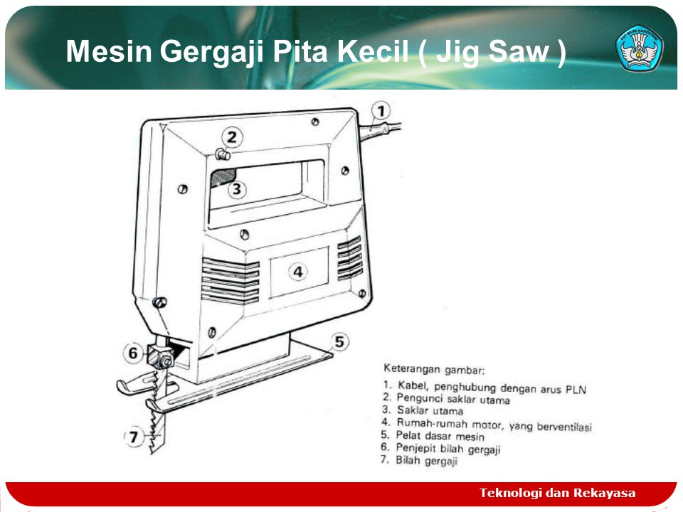 Mesin Gergaji Pita Kecil ( Jig Saw ) Teknologi dan Rekayasa