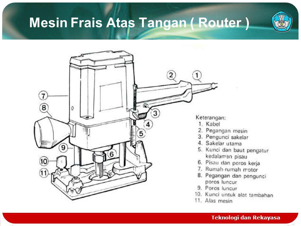 Mesin Frais Atas Tangan ( Router ) Teknologi dan Rekayasa
