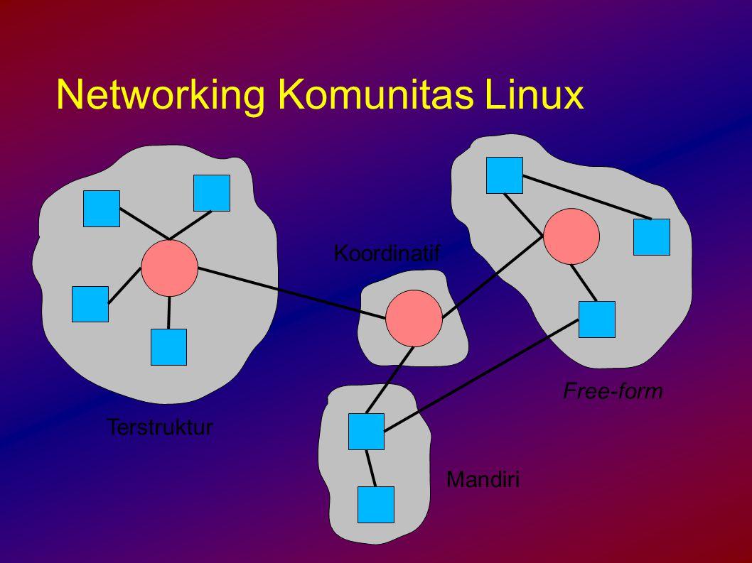 Networking Komunitas Linux Terstruktur Mandiri Koordinatif Free-form
