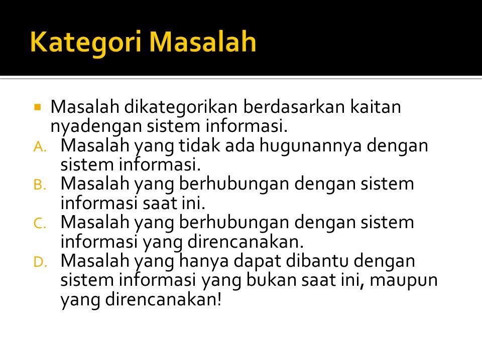  Masalah dikategorikan berdasarkan kaitan nyadengan sistem informasi.