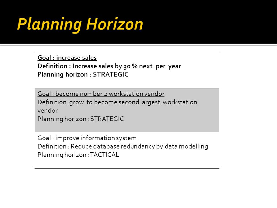 Goal : increase sales Definition : Increase sales by 30 % next per year Planning horizon : STRATEGIC Goal : become number 2 workstation vendor Definit