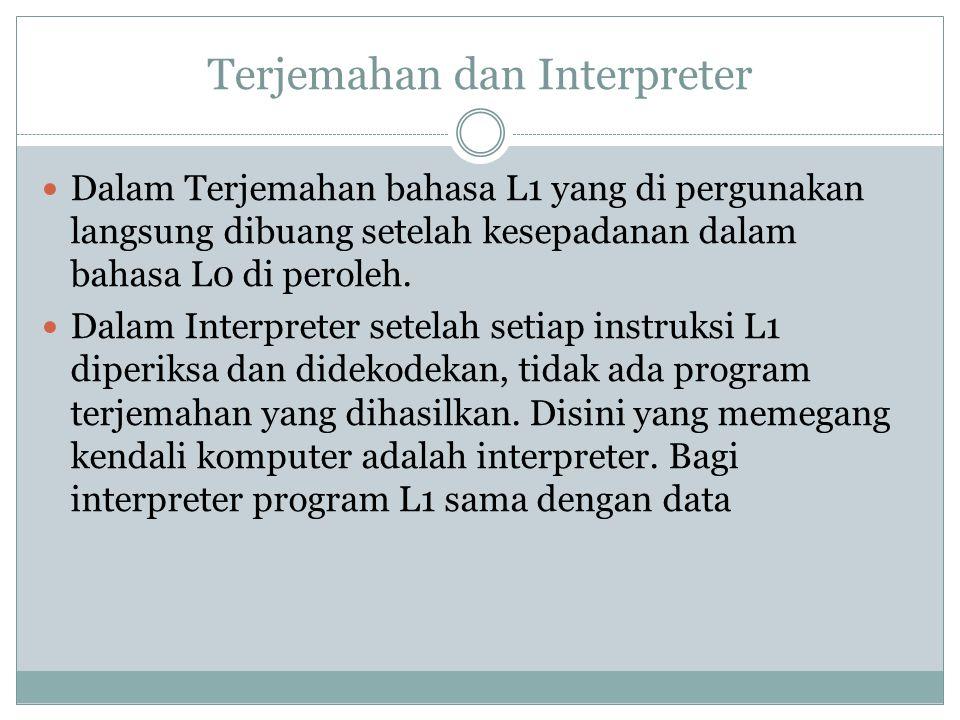 Terjemahan dan Interpreter Dalam Terjemahan bahasa L1 yang di pergunakan langsung dibuang setelah kesepadanan dalam bahasa L0 di peroleh. Dalam Interp