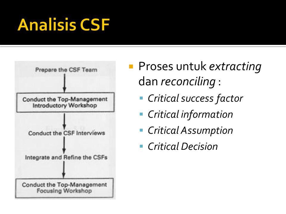  Proses untuk extracting dan reconciling :  Critical success factor  Critical information  Critical Assumption  Critical Decision