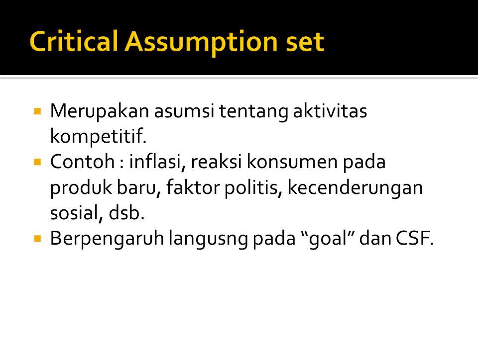  Merupakan asumsi tentang aktivitas kompetitif.  Contoh : inflasi, reaksi konsumen pada produk baru, faktor politis, kecenderungan sosial, dsb.  Be