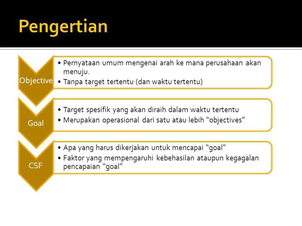 Objective Pernyataan umum mengenai arah ke mana perusahaan akan menuju. Tanpa target tertentu (dan waktu tertentu) Goal Target spesifik yang akan dira