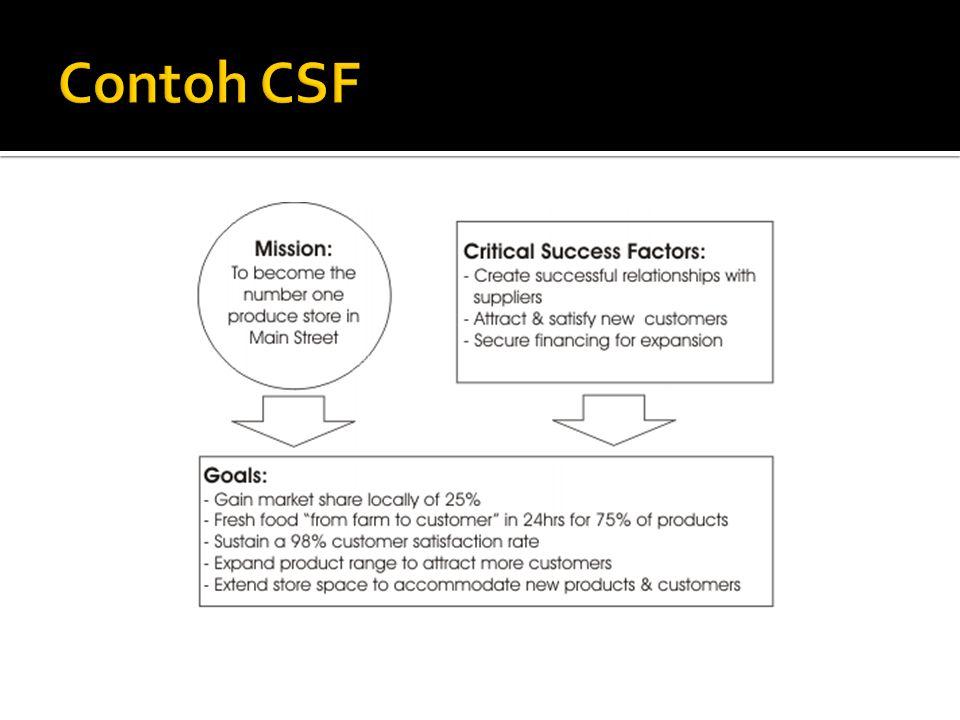 Internal Action yang akan diambil di dalam organisasi Contoh : meningkatkan kualitas produk Eksternal Berhubungan dengan faktor di luar perusahaan.