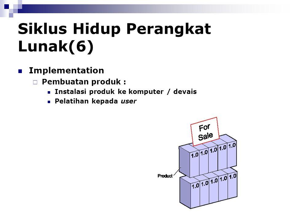 Siklus Hidup Perangkat Lunak(6) Implementation  Pembuatan produk : Instalasi produk ke komputer / devais Pelatihan kepada user