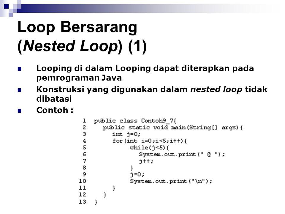 Loop Bersarang (Nested Loop) (1) Looping di dalam Looping dapat diterapkan pada pemrograman Java Konstruksi yang digunakan dalam nested loop tidak dib