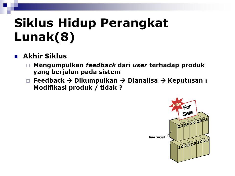 Siklus Hidup Perangkat Lunak(8) Akhir Siklus  Mengumpulkan feedback dari user terhadap produk yang berjalan pada sistem  Feedback  Dikumpulkan  Di