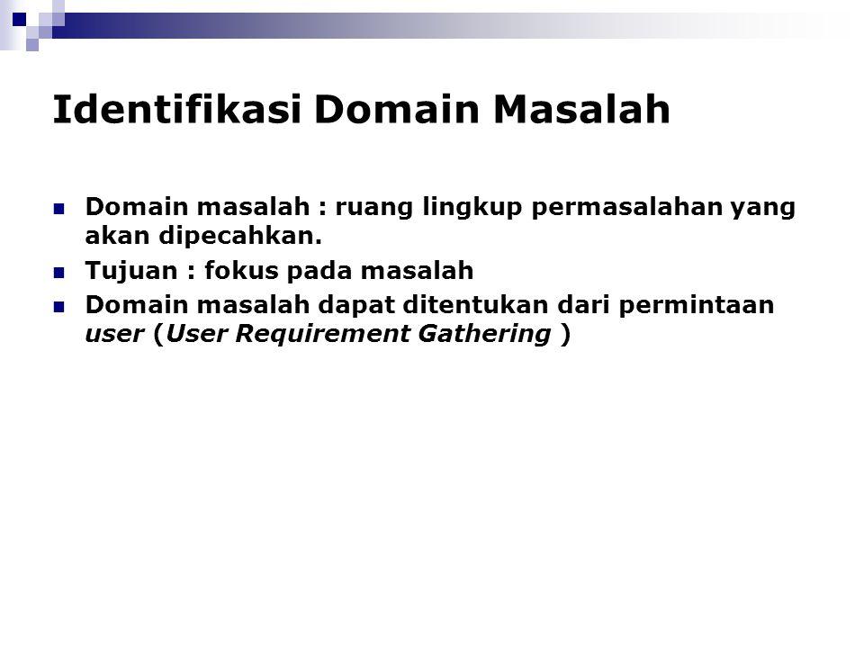 Identifikasi Domain Masalah Domain masalah : ruang lingkup permasalahan yang akan dipecahkan. Tujuan : fokus pada masalah Domain masalah dapat ditentu