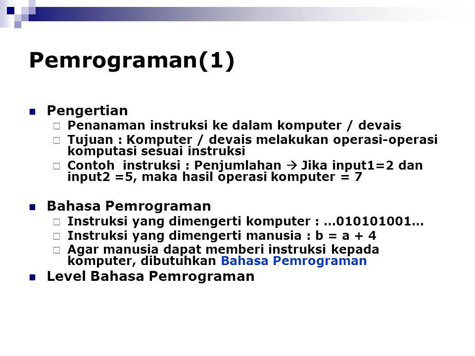 Pemrograman(2) Level Bahasa Pemrograman  Bahasa Tingkat Rendah ( low-level language ), misalnya: bahasa mesin dan assembler  Bahasa Tingkat Menengah (medium-level language), misalnya: C / C++, Fortran  Bahasa Tingkat Tinggi (high-level language), misalnya: Pascal  Bahasa Tingkat Lebih Tinggi (higher-level language), misalnya: Java,.Net