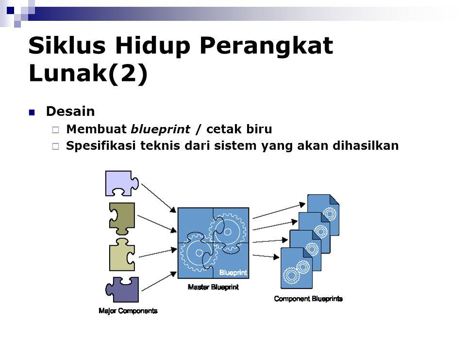Siklus Hidup Perangkat Lunak(2) Desain  Membuat blueprint / cetak biru  Spesifikasi teknis dari sistem yang akan dihasilkan