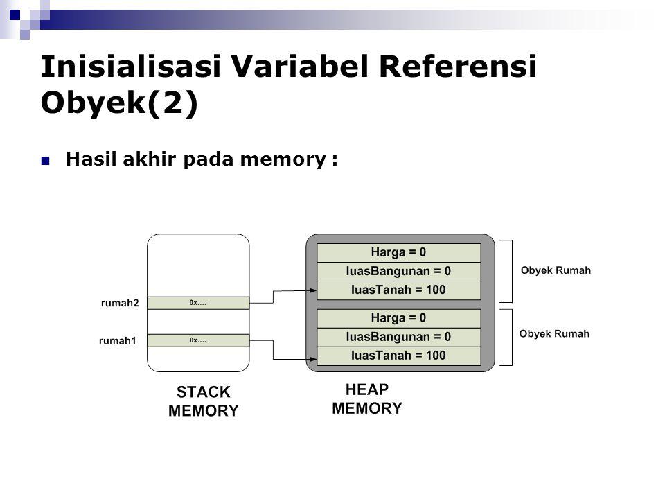 Inisialisasi Variabel Referensi Obyek(2) Hasil akhir pada memory :