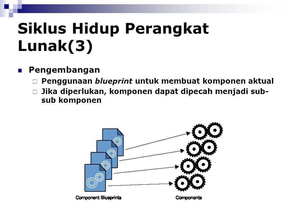 Siklus Hidup Perangkat Lunak(3) Pengembangan  Penggunaan blueprint untuk membuat komponen aktual  Jika diperlukan, komponen dapat dipecah menjadi su