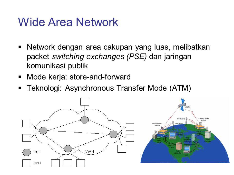 Wide Area Network  Network dengan area cakupan yang luas, melibatkan packet switching exchanges (PSE) dan jaringan komunikasi publik  Mode kerja: st