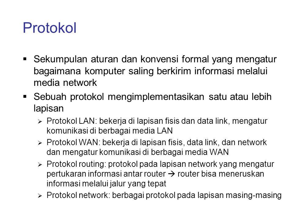 Protokol  Sekumpulan aturan dan konvensi formal yang mengatur bagaimana komputer saling berkirim informasi melalui media network  Sebuah protokol me
