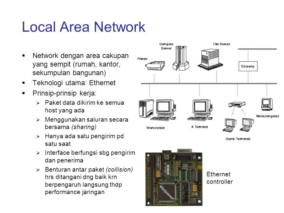 Ethernet  Dikembangkan di Xerox PARC, menuruti standar IEEE 802.3, beroperasi pd laju 10 Mbps (Fast Ethernet memiliki laju 100 Mbps)  Menggunakan metode broadcasting  Semua host mendengarkan kiriman paket (frame) scr terus-menerus  Tiap host menerima paket kiriman, tapi hanya host tujuan yg akan mempro- sesnya lebih lanjut