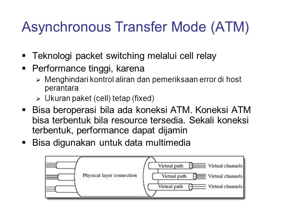 Asynchronous Transfer Mode (ATM)  Teknologi packet switching melalui cell relay  Performance tinggi, karena  Menghindari kontrol aliran dan pemerik