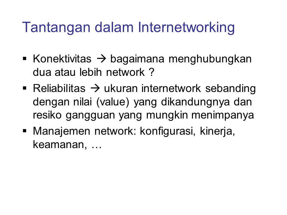 Tantangan dalam Internetworking  Konektivitas  bagaimana menghubungkan dua atau lebih network ?  Reliabilitas  ukuran internetwork sebanding denga