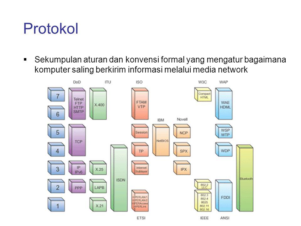 Protokol  Sekumpulan aturan dan konvensi formal yang mengatur bagaimana komputer saling berkirim informasi melalui media network