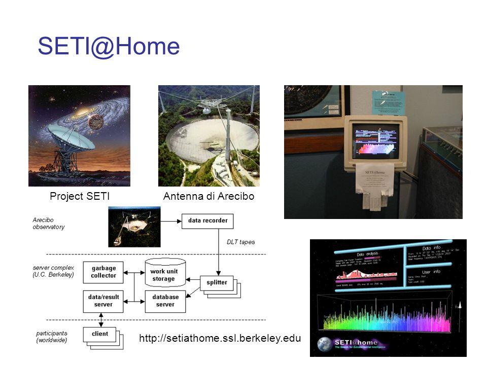 SETI@Home Project SETIAntenna di Arecibo http://setiathome.ssl.berkeley.edu