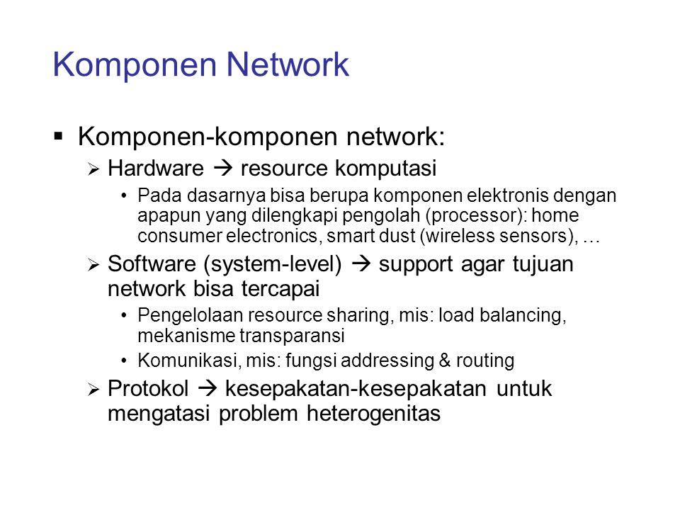 Komponen Network  Komponen-komponen network:  Hardware  resource komputasi Pada dasarnya bisa berupa komponen elektronis dengan apapun yang dilengk