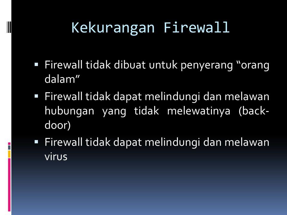 Kekurangan Firewall  Firewall tidak dibuat untuk penyerang orang dalam  Firewall tidak dapat melindungi dan melawan hubungan yang tidak melewatinya (back- door)  Firewall tidak dapat melindungi dan melawan virus