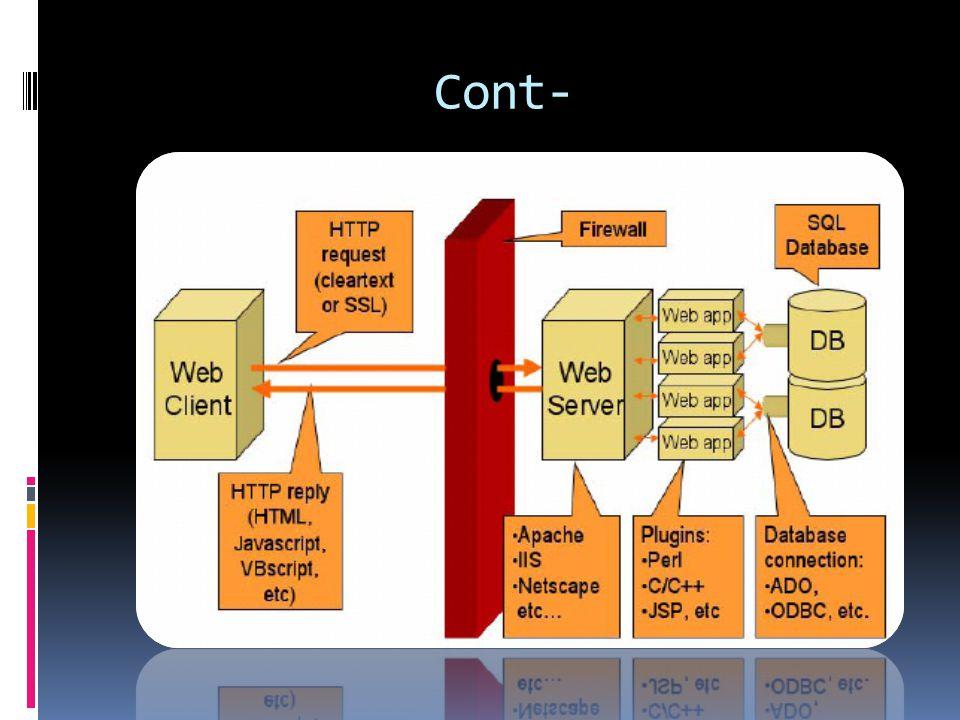 Pemanfaatan Firewall  Mencegat dan mengontrol trafik antar network  Mendukung autentifikasi pengguna dalam sebuah jaringan  Firewall mendukung security policy, misalnya perusahaan menetapkan penggunaan NAT (network address translation), - hanya user atau group - hanya protokol tertentu - hanya beberapa aplikasi dan sumber daya - waktu akses - akses dari tempat tertentu