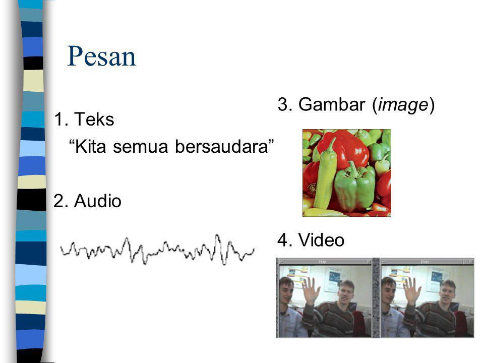 """Pesan 1. Teks """"Kita semua bersaudara"""" 2. Audio 3. Gambar (image) 4. Video"""