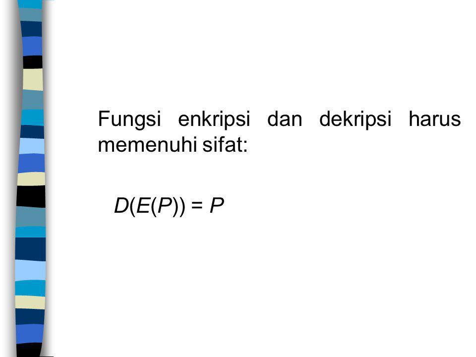 Fungsi enkripsi dan dekripsi harus memenuhi sifat: D(E(P)) = P