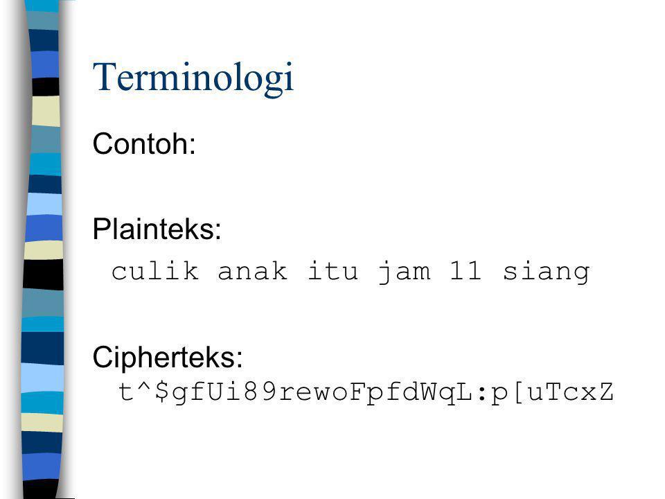 Terminologi Contoh: Plainteks: culik anak itu jam 11 siang Cipherteks: t^$gfUi89rewoFpfdWqL:p[uTcxZ