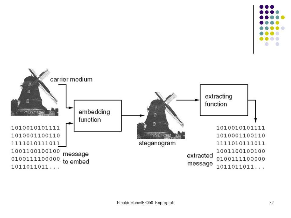 Rinaldi Munir/IF3058 Kriptografi33 Ukuran data yang akan disembunyikan bergantung pada ukuran cover-object.