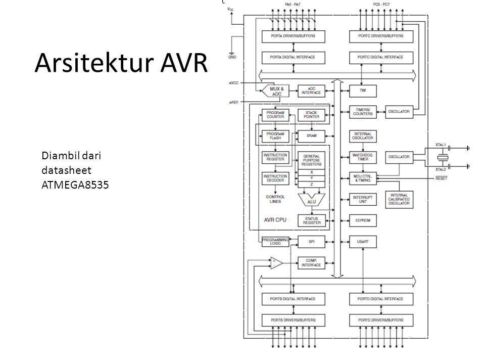 Arsitektur AVR Diambil dari datasheet ATMEGA8535
