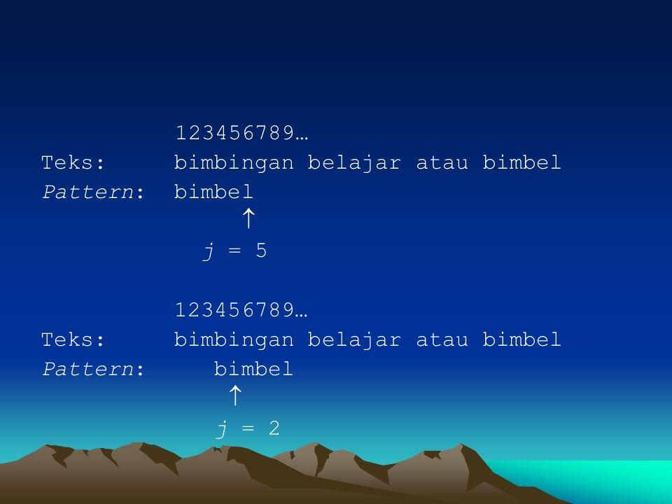 123456789… Teks: bimbingan belajar atau bimbel Pattern: bimbel  j = 5 123456789… Teks: bimbingan belajar atau bimbel Pattern: bimbel  j = 2