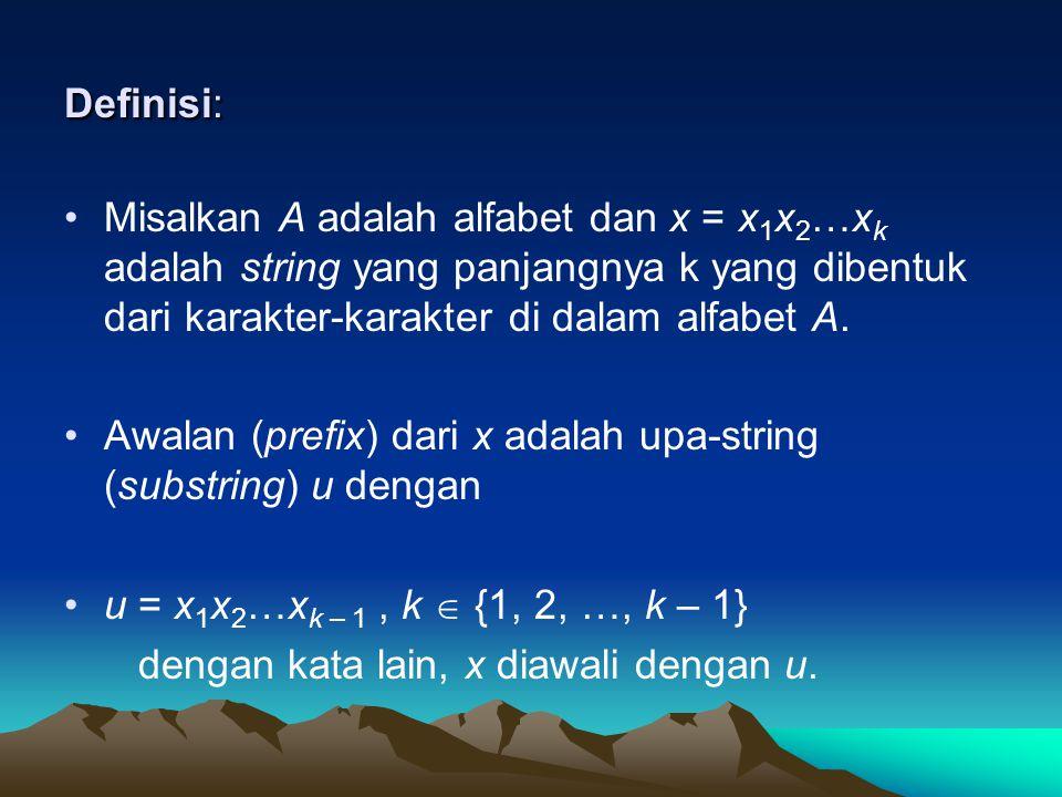 Definisi: Misalkan A adalah alfabet dan x = x 1 x 2 …x k adalah string yang panjangnya k yang dibentuk dari karakter-karakter di dalam alfabet A.