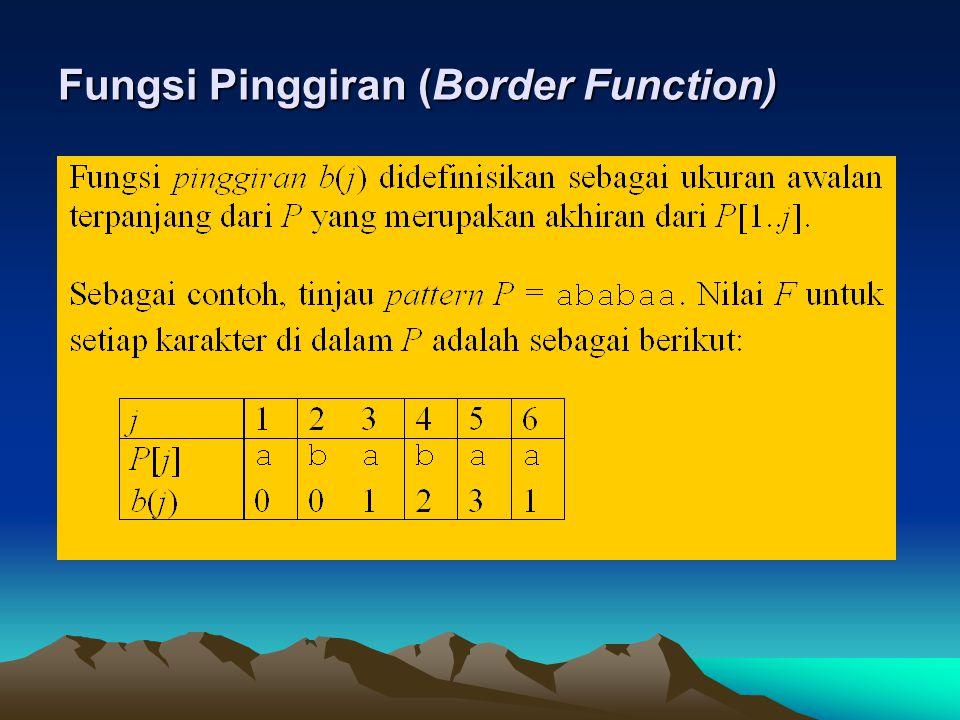 Fungsi Pinggiran (Border Function)