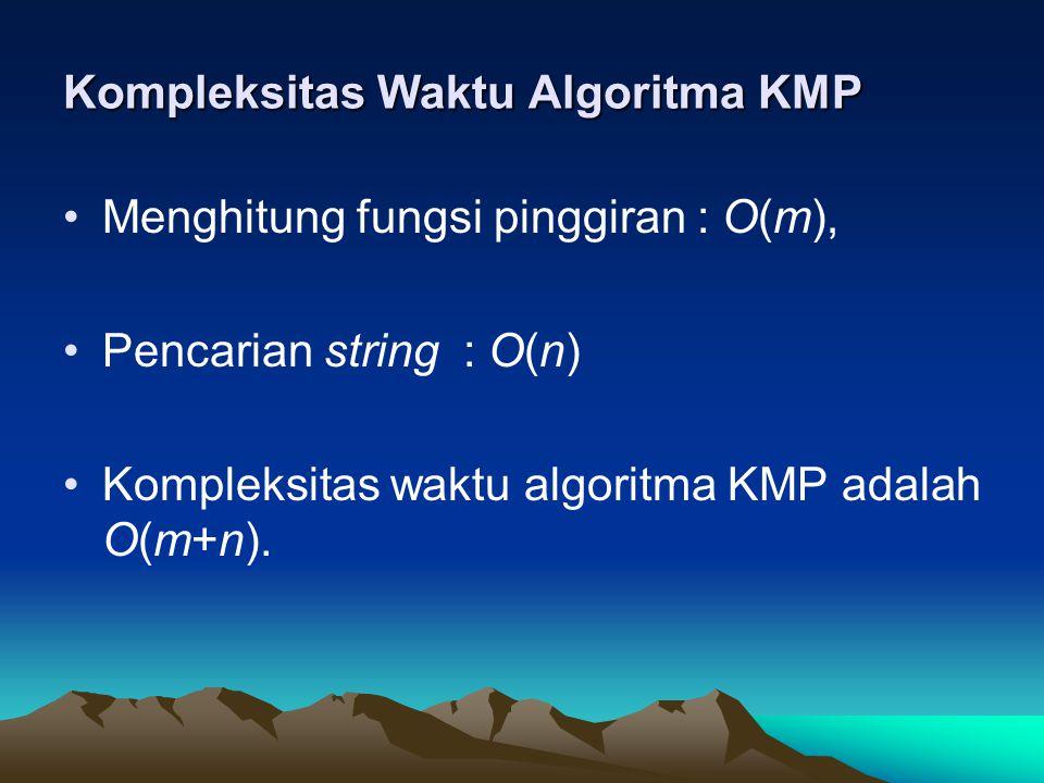Kompleksitas Waktu Algoritma KMP Menghitung fungsi pinggiran : O(m), Pencarian string : O(n) Kompleksitas waktu algoritma KMP adalah O(m+n).