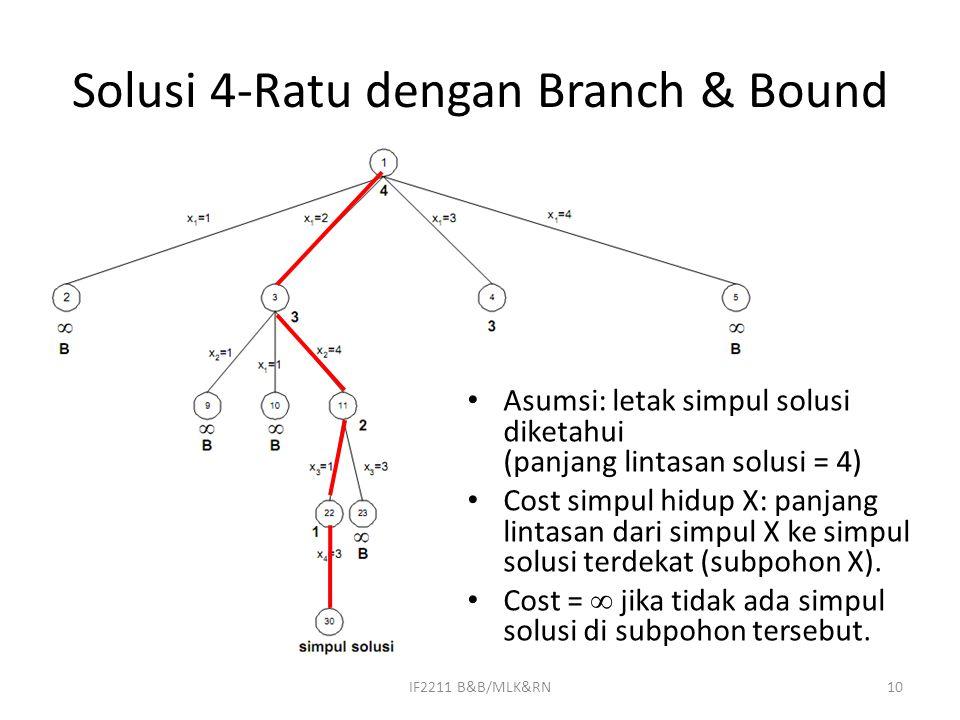 Solusi 4-Ratu dengan Branch & Bound Asumsi: letak simpul solusi diketahui (panjang lintasan solusi = 4) Cost simpul hidup X: panjang lintasan dari simpul X ke simpul solusi terdekat (subpohon X).