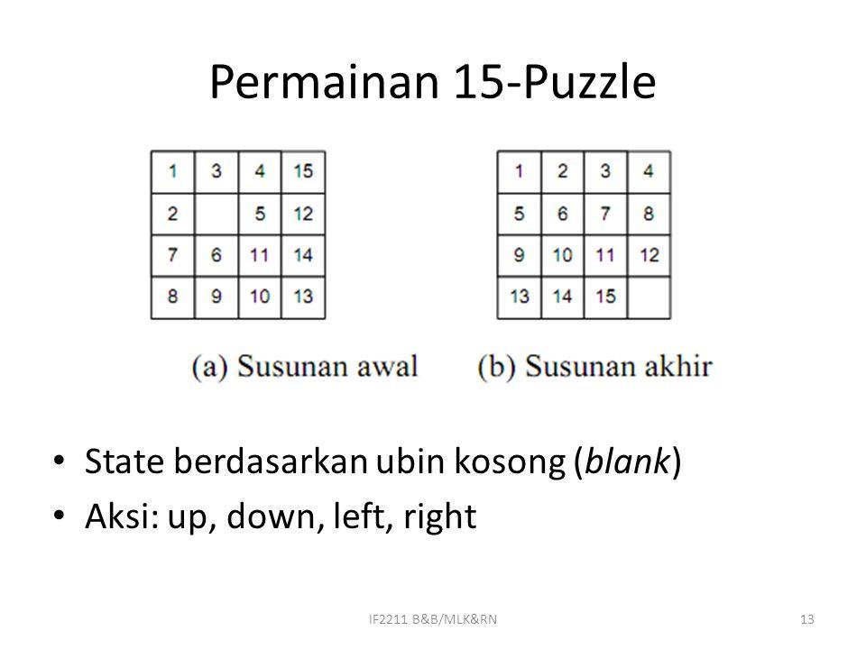 Permainan 15-Puzzle State berdasarkan ubin kosong (blank) Aksi: up, down, left, right 13IF2211 B&B/MLK&RN