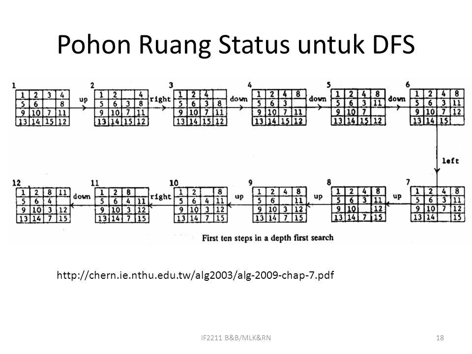 Pohon Ruang Status untuk DFS IF2211 B&B/MLK&RN18 http://chern.ie.nthu.edu.tw/alg2003/alg-2009-chap-7.pdf